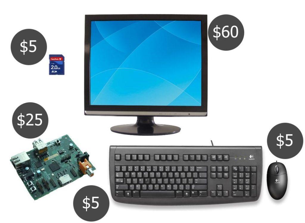 Como e Onde Comprar o Mini Computador Raspberry Pi Modelo B ou A